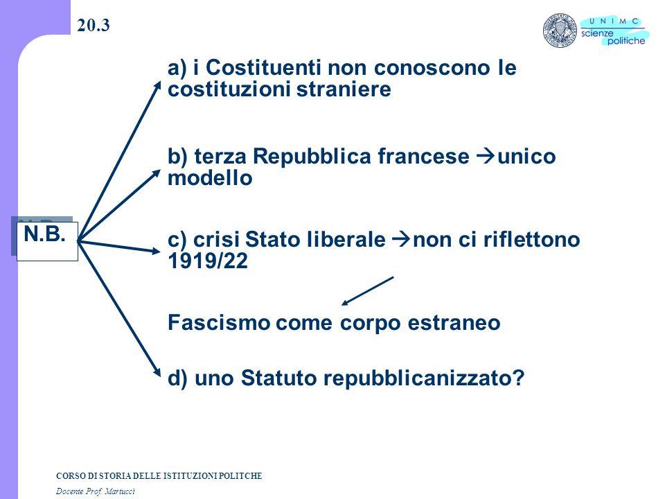 CORSO DI STORIA DELLE ISTITUZIONI POLITCHE Docente Prof. Martucci 20.3 N.B. a) i Costituenti non conoscono le costituzioni straniere b) terza Repubbli