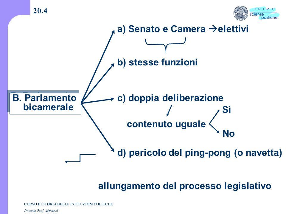 CORSO DI STORIA DELLE ISTITUZIONI POLITCHE Docente Prof. Martucci 20.4 B. Parlamento bicamerale a) Senato e Camera  elettivi b) stesse funzioni c) do