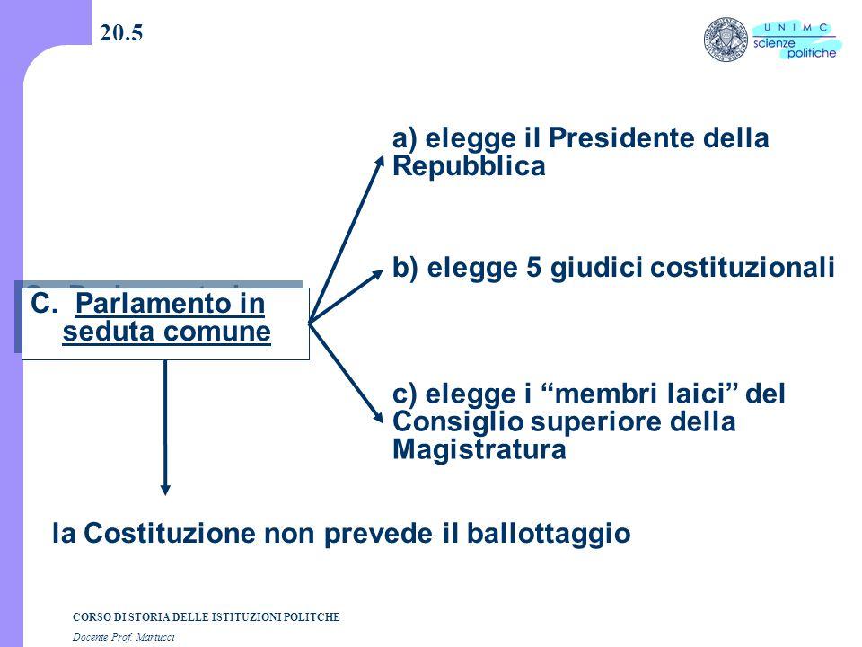 CORSO DI STORIA DELLE ISTITUZIONI POLITCHE Docente Prof. Martucci 20.5 C. Parlamento in seduta comune a) elegge il Presidente della Repubblica b) eleg