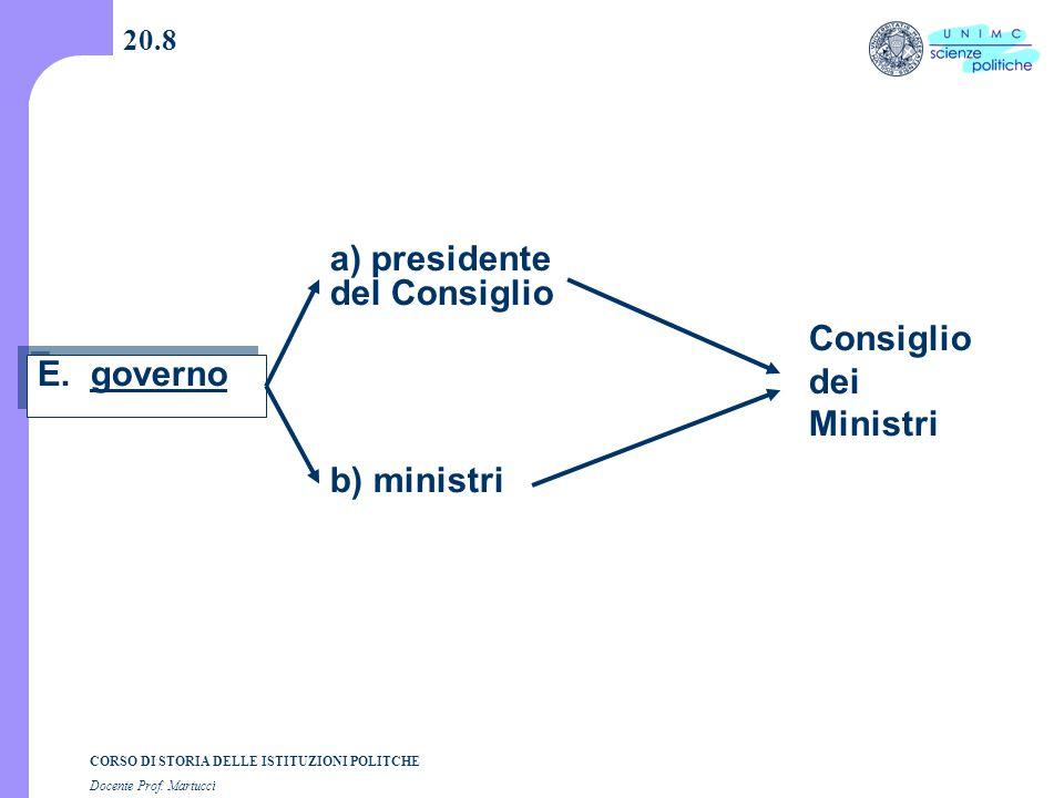 CORSO DI STORIA DELLE ISTITUZIONI POLITCHE Docente Prof. Martucci 20.8 E. governo a) presidente del Consiglio b) ministri Consiglio dei Ministri