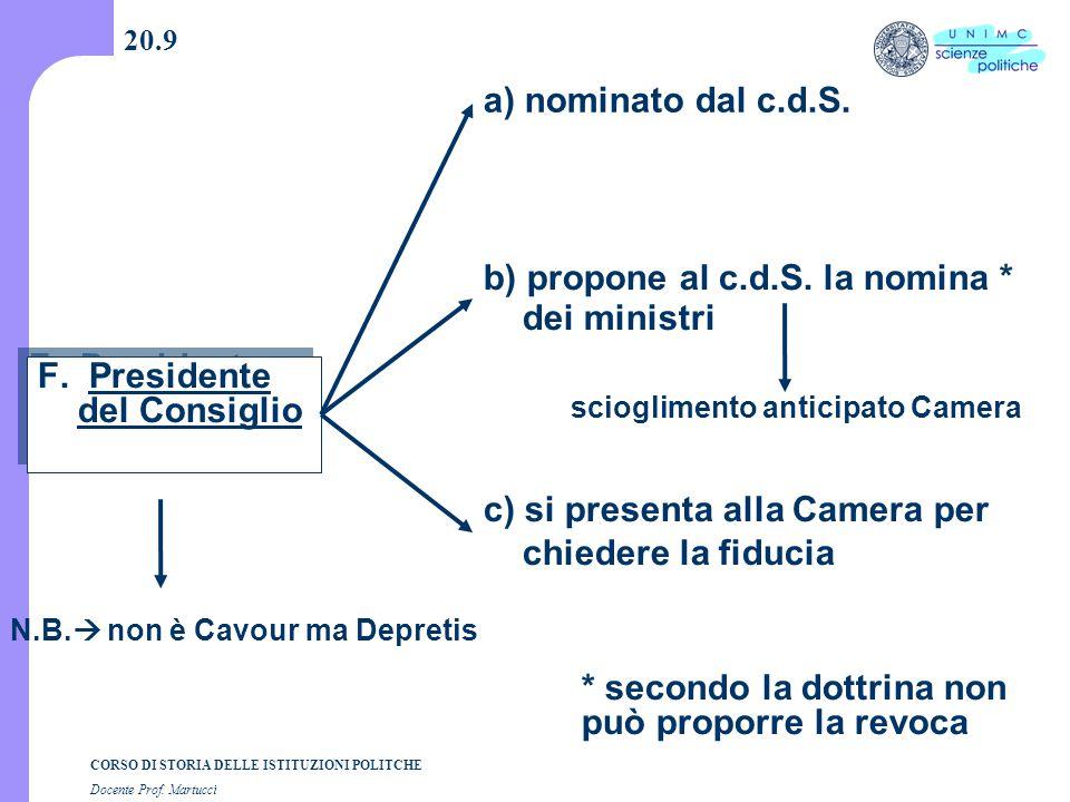 CORSO DI STORIA DELLE ISTITUZIONI POLITCHE Docente Prof. Martucci 20.9 F. Presidente del Consiglio a) nominato dal c.d.S. b) propone al c.d.S. la nomi