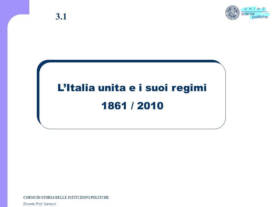 CORSO DI STORIA DELLE ISTITUZIONI POLITCHE Docente Prof. Martucci 3.1 L'Italia unita e i suoi regimi 1861 / 2010