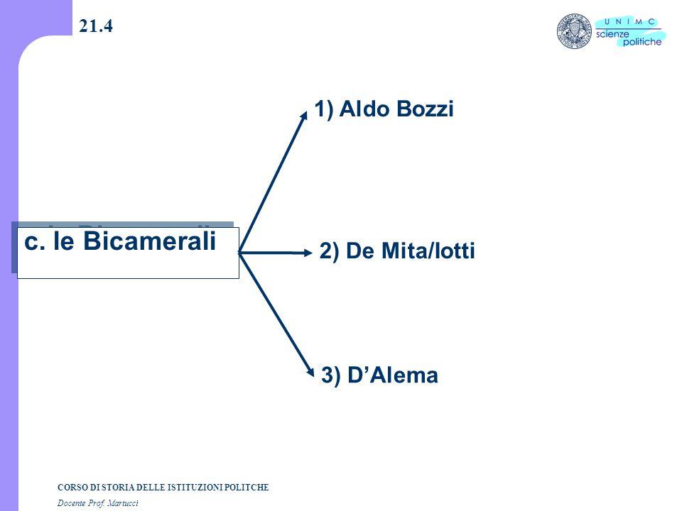 CORSO DI STORIA DELLE ISTITUZIONI POLITCHE Docente Prof. Martucci 21.4 c. le Bicamerali 1) Aldo Bozzi 2) De Mita/Iotti 3) D'Alema