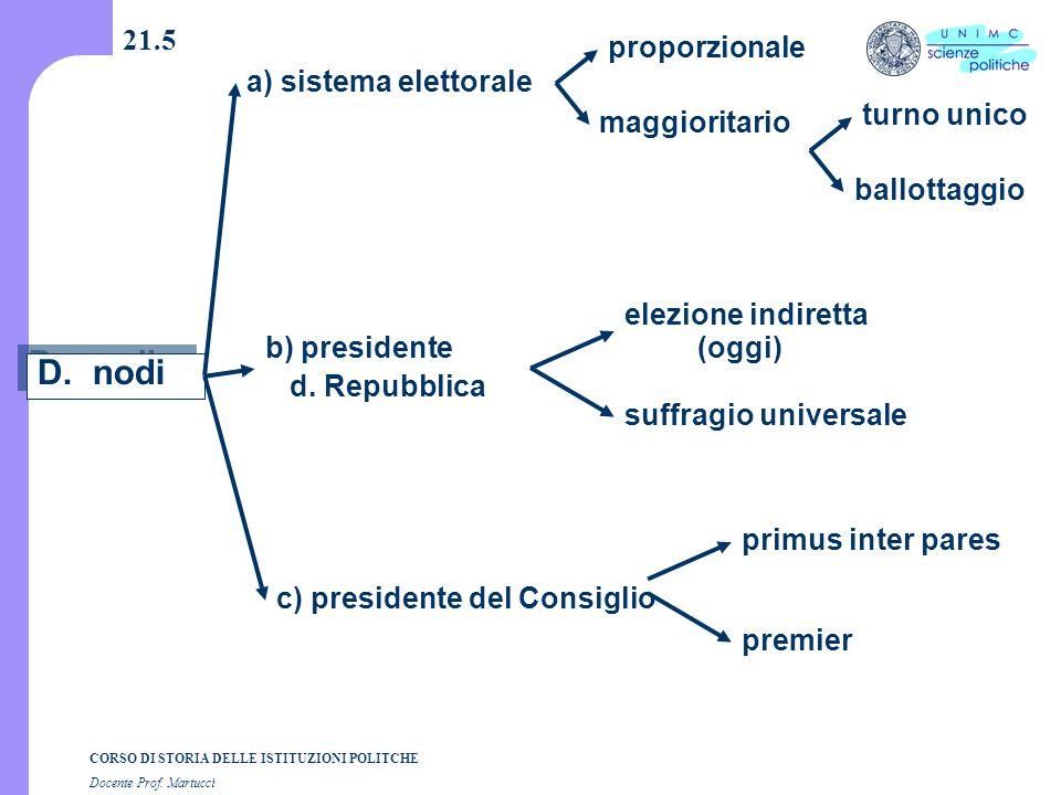 CORSO DI STORIA DELLE ISTITUZIONI POLITCHE Docente Prof. Martucci 21.5 D. nodi a) sistema elettorale b) presidente d. Repubblica c) presidente del Con