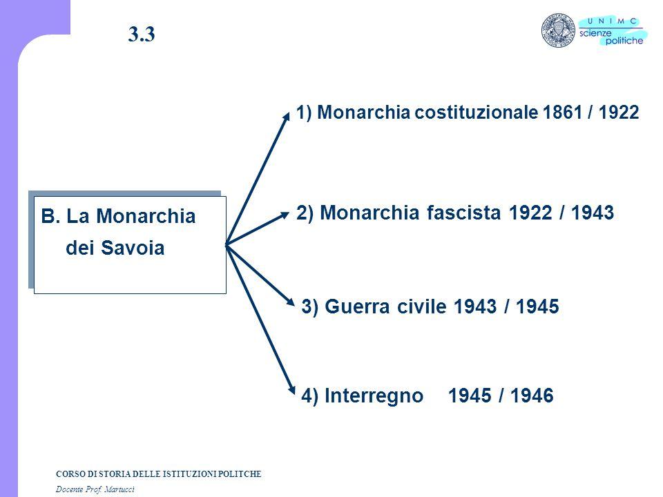 CORSO DI STORIA DELLE ISTITUZIONI POLITCHE Docente Prof. Martucci 3.3 B. La Monarchia dei Savoia 1) Monarchia costituzionale 1861 / 1922 2) Monarchia
