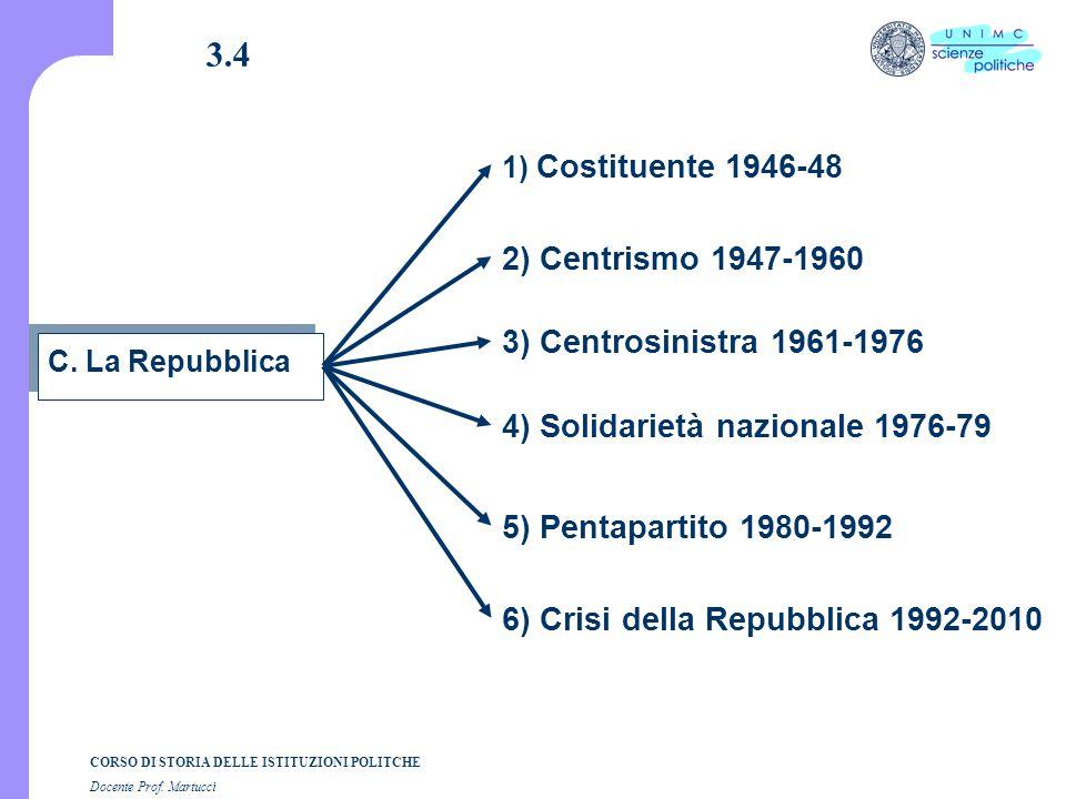 CORSO DI STORIA DELLE ISTITUZIONI POLITCHE Docente Prof. Martucci 3.4 C. La Repubblica 1) Costituente 1946-48 2) Centrismo 1947-1960 3) Centrosinistra