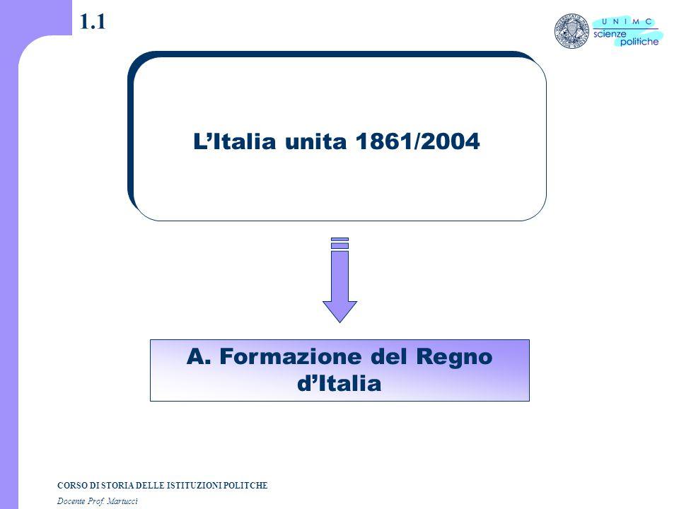 CORSO DI STORIA DELLE ISTITUZIONI POLITCHE Docente Prof. Martucci 1.1 L'Italia unita 1861/2004 A. Formazione del Regno d'Italia