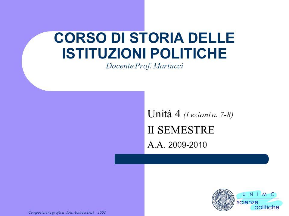 Composizione grafica dott. Andrea Dezi - 2003 CORSO DI STORIA DELLE ISTITUZIONI POLITICHE Docente Prof. Martucci Unità 4 (Lezioni n. 7-8) II SEMESTRE