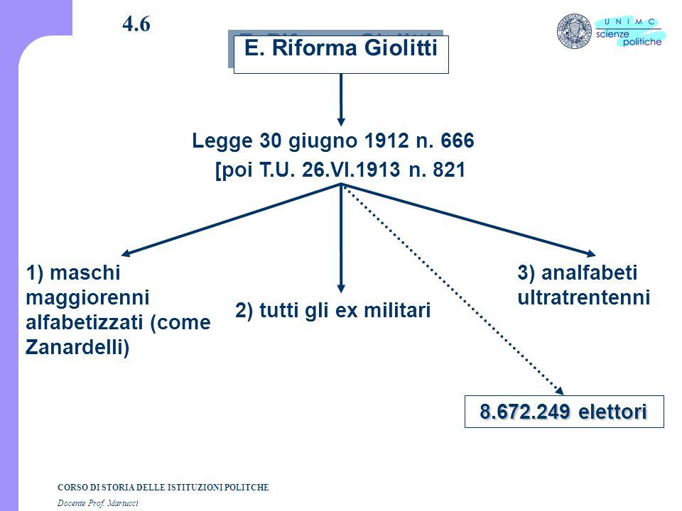 CORSO DI STORIA DELLE ISTITUZIONI POLITCHE Docente Prof. Martucci 4.6 E. Riforma Giolitti 8.672.249 elettori 1) maschi maggiorenni alfabetizzati (come