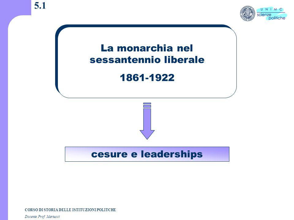 CORSO DI STORIA DELLE ISTITUZIONI POLITCHE Docente Prof. Martucci 5.1 La monarchia nel sessantennio liberale 1861-1922 cesure e leaderships
