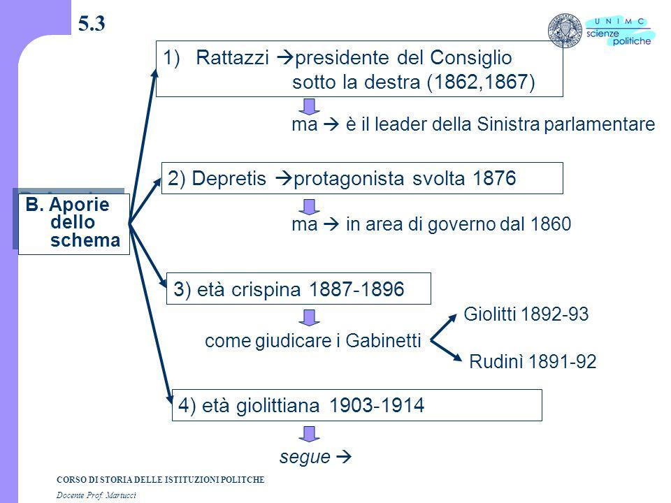 CORSO DI STORIA DELLE ISTITUZIONI POLITCHE Docente Prof. Martucci 5.3 B. Aporie dello schema 1)Rattazzi  presidente del Consiglio sotto la destra (18
