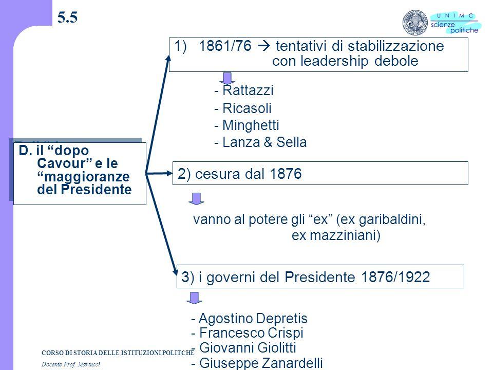 """CORSO DI STORIA DELLE ISTITUZIONI POLITCHE Docente Prof. Martucci 5.5 D. il """"dopo Cavour"""" e le """"maggioranze del Presidente 1)1861/76  tentativi di st"""