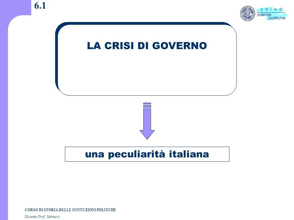 CORSO DI STORIA DELLE ISTITUZIONI POLITCHE Docente Prof. Martucci 6.1 LA CRISI DI GOVERNO una peculiarità italiana