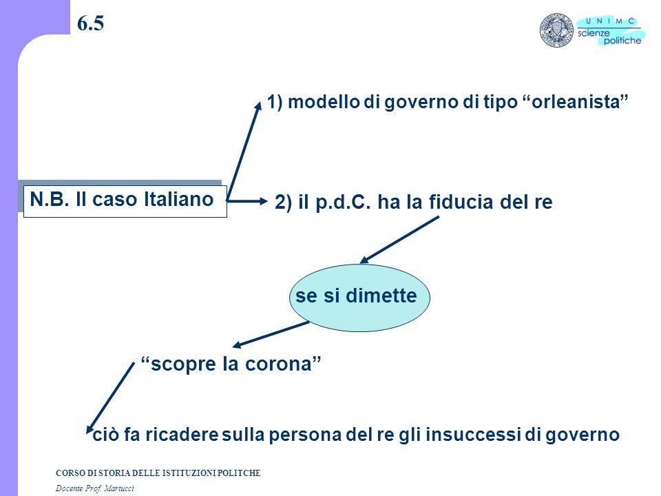 """CORSO DI STORIA DELLE ISTITUZIONI POLITCHE Docente Prof. Martucci 6.5 N.B. Il caso Italiano 1) modello di governo di tipo """"orleanista"""" 2) il p.d.C. ha"""