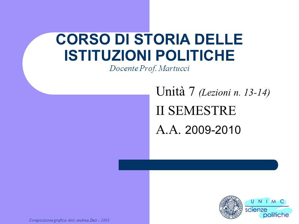 Composizione grafica dott. Andrea Dezi - 2003 CORSO DI STORIA DELLE ISTITUZIONI POLITICHE Docente Prof. Martucci Unità 7 (Lezioni n. 13-14) II SEMESTR
