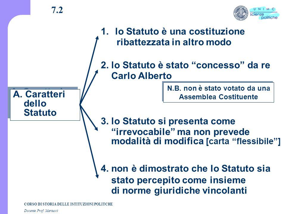 CORSO DI STORIA DELLE ISTITUZIONI POLITCHE Docente Prof. Martucci 7.2 A. Caratteri dello Statuto N.B. non è stato votato da una Assemblea Costituente
