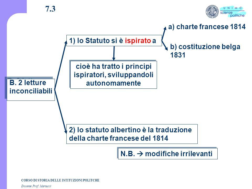 CORSO DI STORIA DELLE ISTITUZIONI POLITCHE Docente Prof. Martucci 7.3 B. 2 letture inconciliabili B. 2 letture inconciliabili 1) lo Statuto si è ispir