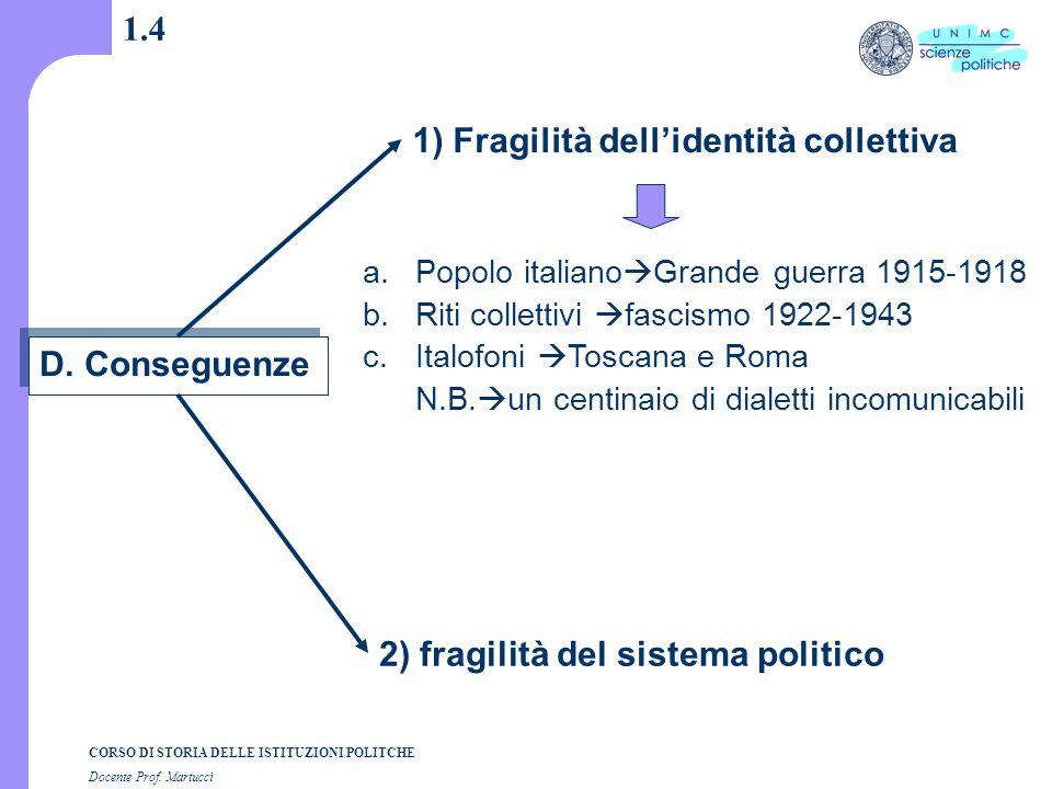 CORSO DI STORIA DELLE ISTITUZIONI POLITCHE Docente Prof. Martucci 1.4 D. Conseguenze 1) Fragilità dell'identità collettiva a.Popolo italiano  Grande