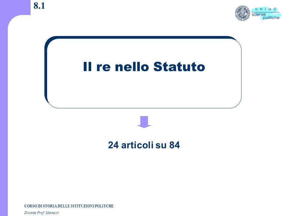 CORSO DI STORIA DELLE ISTITUZIONI POLITCHE Docente Prof. Martucci 8.1 Il re nello Statuto 24 articoli su 84