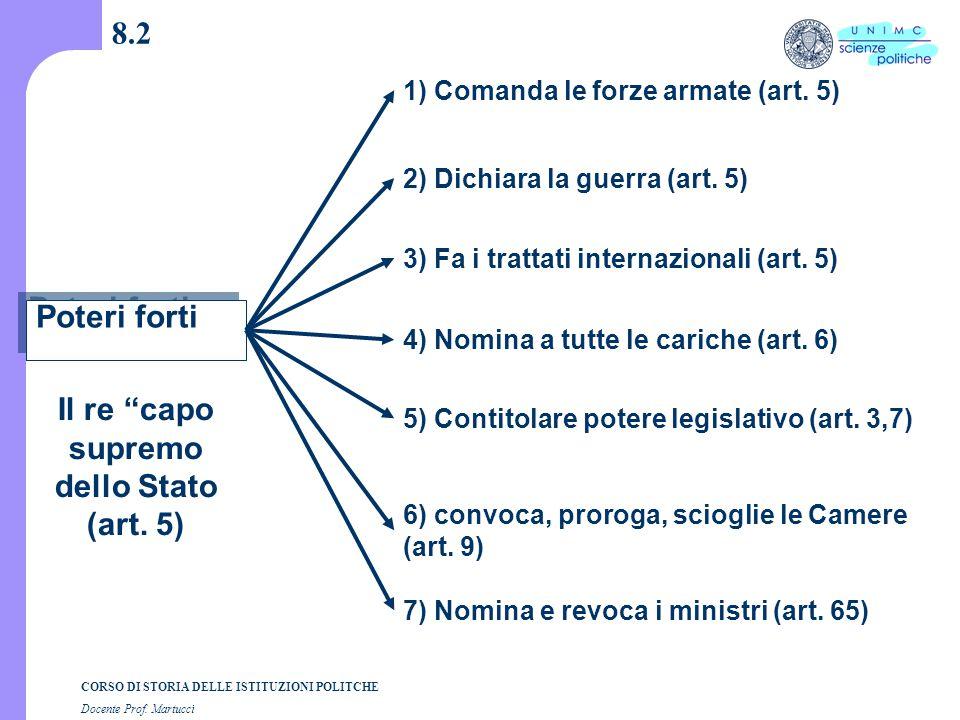 CORSO DI STORIA DELLE ISTITUZIONI POLITCHE Docente Prof. Martucci 8.2 Poteri forti 1) Comanda le forze armate (art. 5) 2) Dichiara la guerra (art. 5)