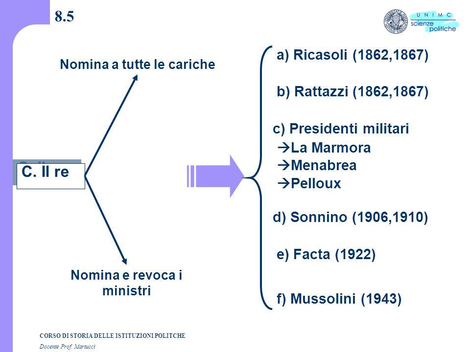 CORSO DI STORIA DELLE ISTITUZIONI POLITCHE Docente Prof. Martucci 8.5 C. Il re a) Ricasoli (1862,1867) b) Rattazzi (1862,1867) c) Presidenti militari