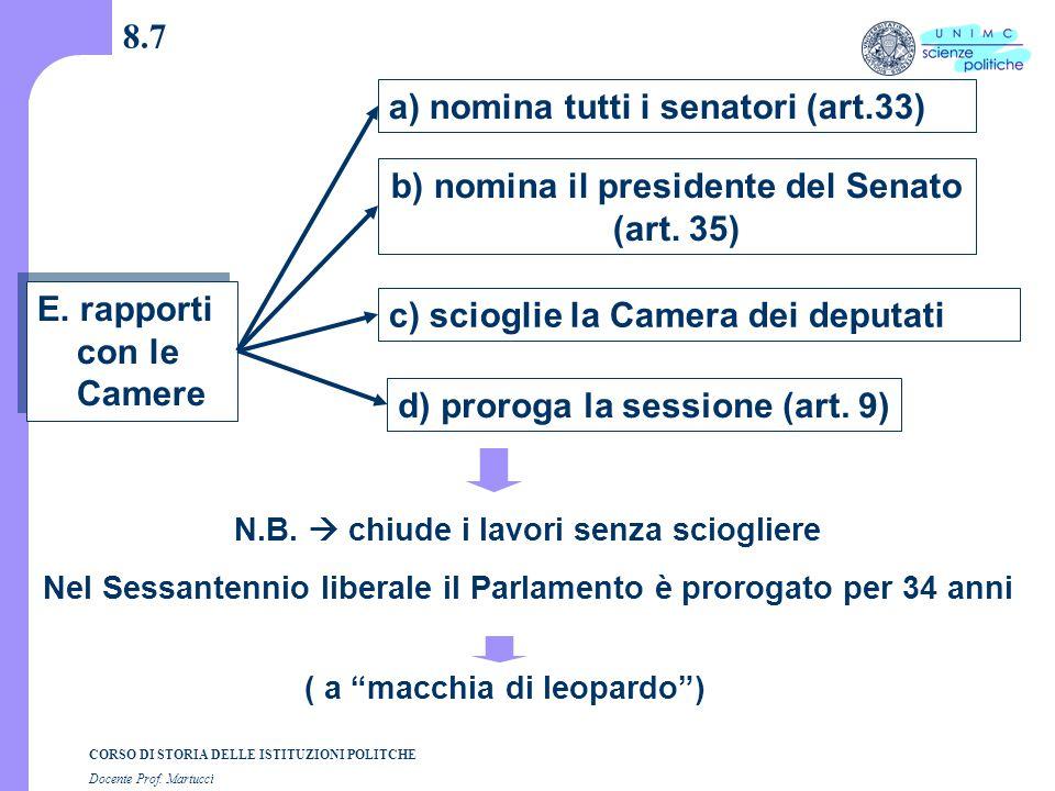 CORSO DI STORIA DELLE ISTITUZIONI POLITCHE Docente Prof. Martucci 8.7 E. rapporti con le Camere a) nomina tutti i senatori (art.33) b) nomina il presi