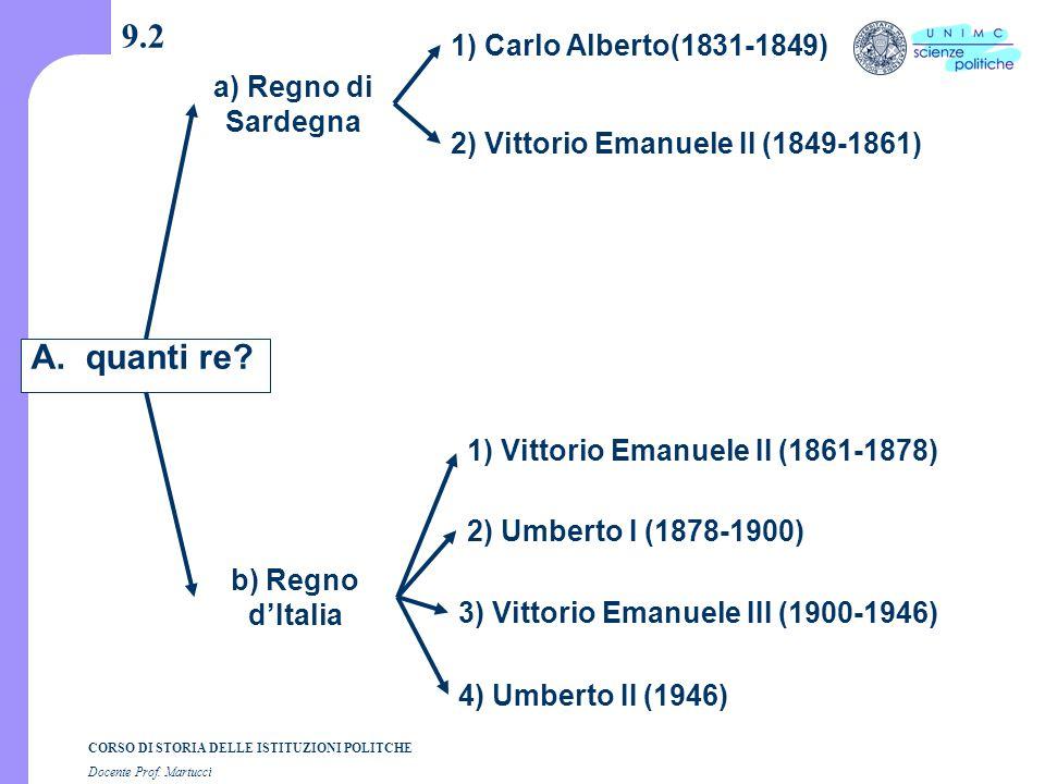 CORSO DI STORIA DELLE ISTITUZIONI POLITCHE Docente Prof. Martucci 9.2 A. quanti re? 1) Carlo Alberto(1831-1849) 2) Vittorio Emanuele II (1849-1861) 1)
