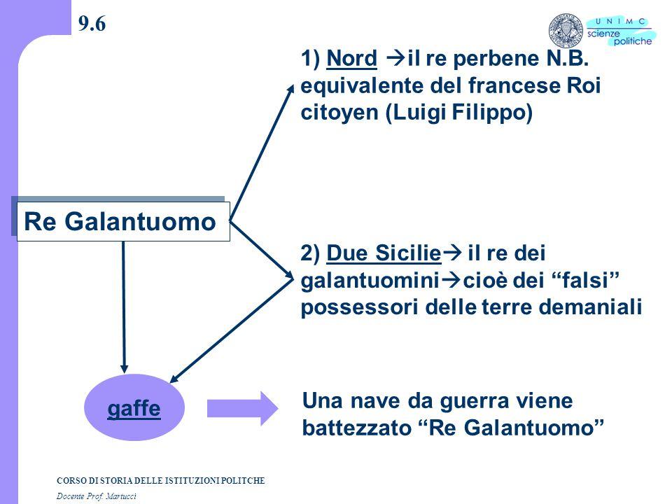 CORSO DI STORIA DELLE ISTITUZIONI POLITCHE Docente Prof. Martucci 9.6 Re Galantuomo 1) Nord  il re perbene N.B. equivalente del francese Roi citoyen