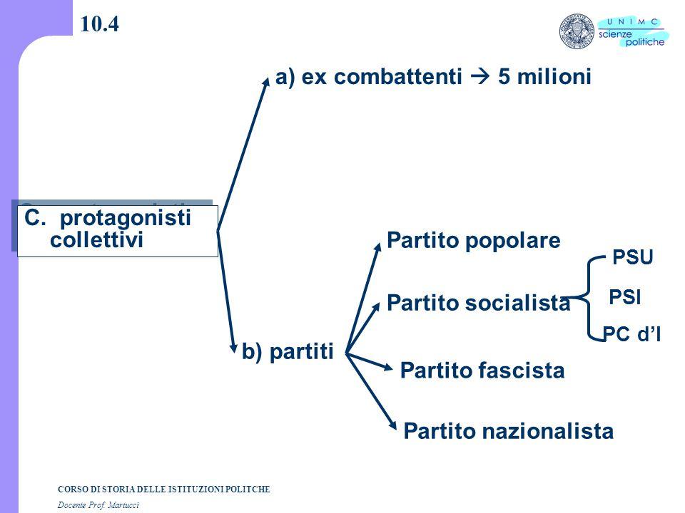 CORSO DI STORIA DELLE ISTITUZIONI POLITCHE Docente Prof. Martucci 10.4 C. protagonisti collettivi a) ex combattenti  5 milioni b) partiti Partito pop