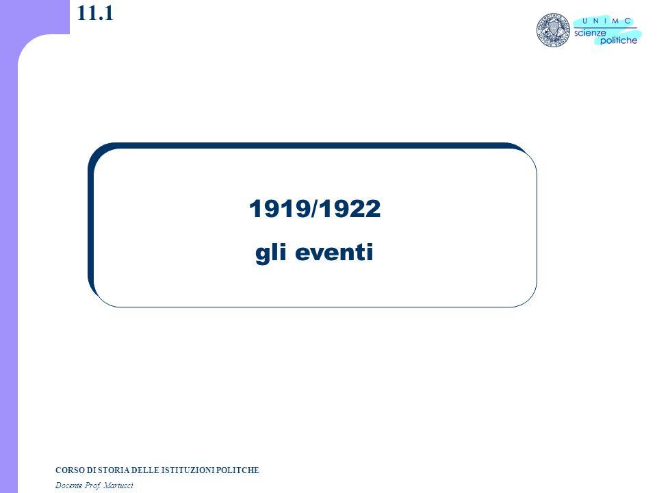 CORSO DI STORIA DELLE ISTITUZIONI POLITCHE Docente Prof. Martucci 11.1 1919/1922 gli eventi