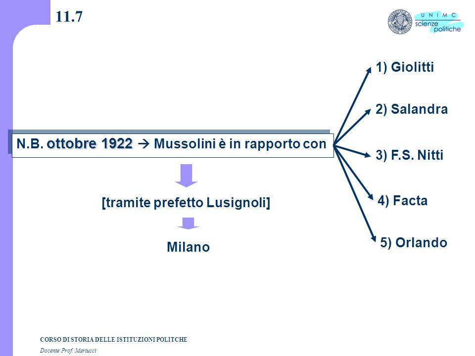 CORSO DI STORIA DELLE ISTITUZIONI POLITCHE Docente Prof. Martucci 11.7 ottobre 1922 N.B. ottobre 1922  Mussolini è in rapporto con 3) F.S. Nitti 1) G