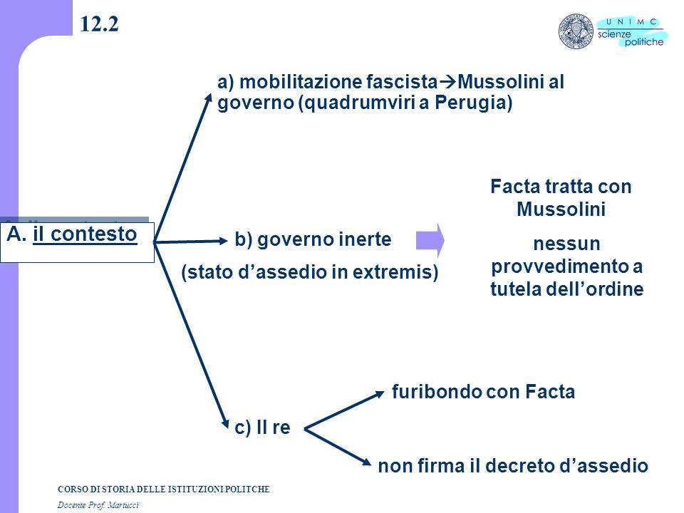 CORSO DI STORIA DELLE ISTITUZIONI POLITCHE Docente Prof. Martucci 12.2 A. il contesto a) mobilitazione fascista  Mussolini al governo (quadrumviri a