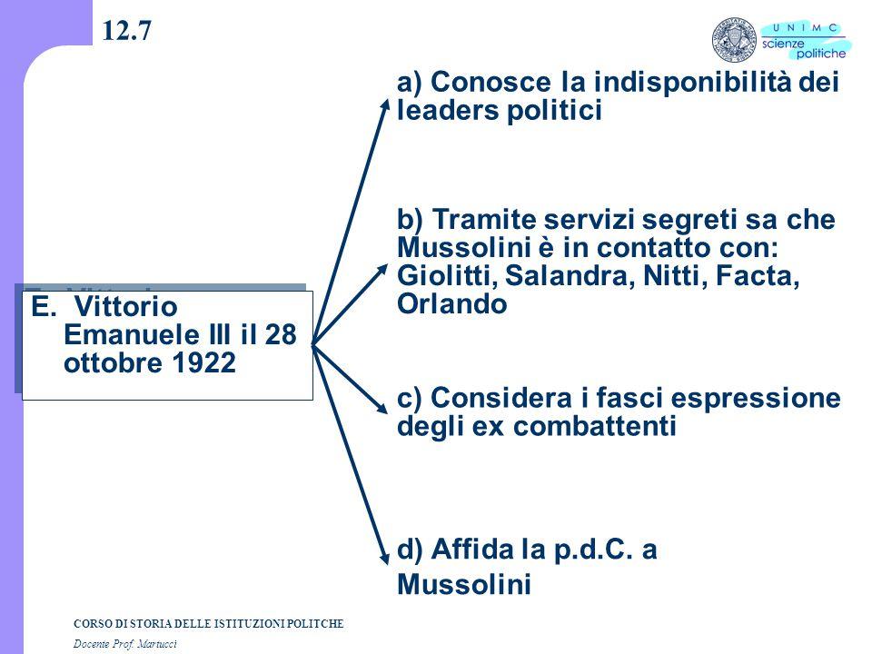 CORSO DI STORIA DELLE ISTITUZIONI POLITCHE Docente Prof. Martucci 12.7 E. Vittorio Emanuele III il 28 ottobre 1922 a) Conosce la indisponibilità dei l
