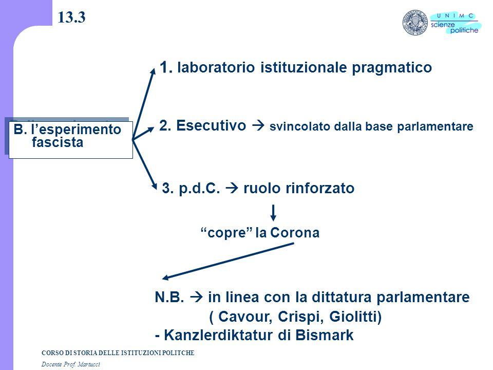 CORSO DI STORIA DELLE ISTITUZIONI POLITCHE Docente Prof. Martucci 13.3 B. l'esperimento fascista 1. laboratorio istituzionale pragmatico 2. Esecutivo