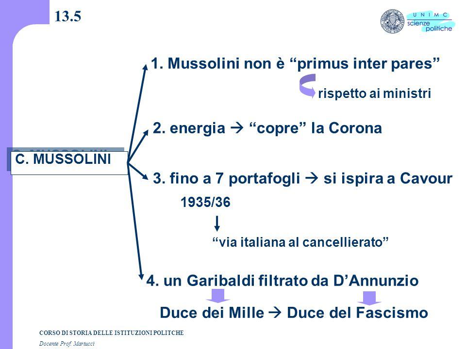 """CORSO DI STORIA DELLE ISTITUZIONI POLITCHE Docente Prof. Martucci 13.5 C. MUSSOLINI 1. Mussolini non è """"primus inter pares"""" 2. energia  """"copre"""" la Co"""