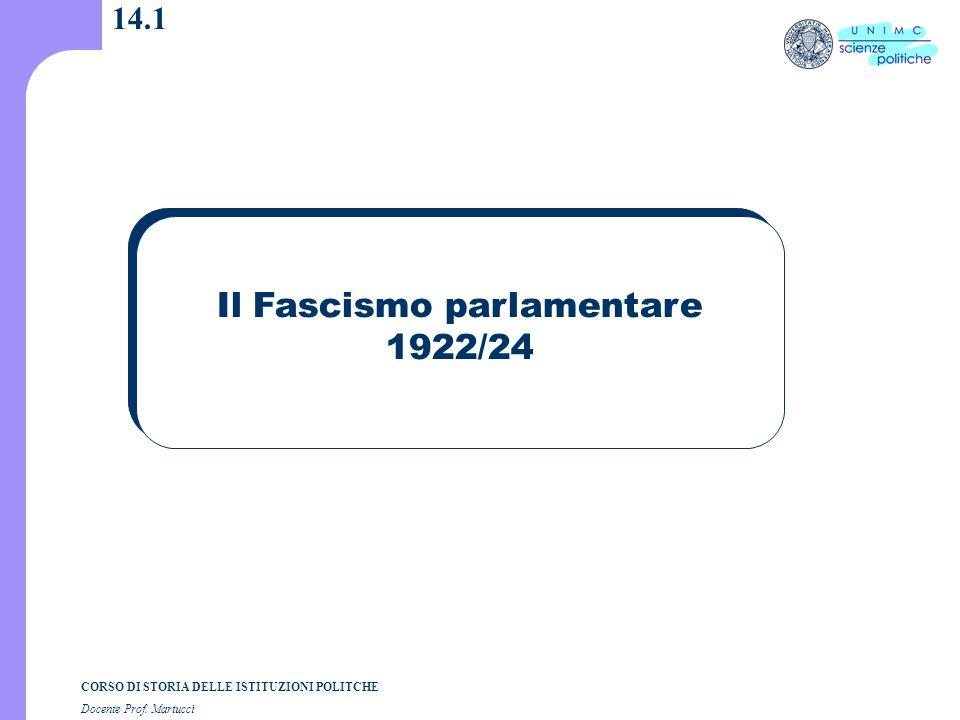CORSO DI STORIA DELLE ISTITUZIONI POLITCHE Docente Prof. Martucci 14.1 Il Fascismo parlamentare 1922/24
