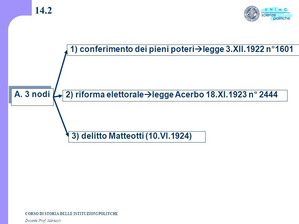 CORSO DI STORIA DELLE ISTITUZIONI POLITCHE Docente Prof. Martucci 14.2 A. 3 nodi 1) conferimento dei pieni poteri  legge 3.XII.1922 n°1601 2) riforma