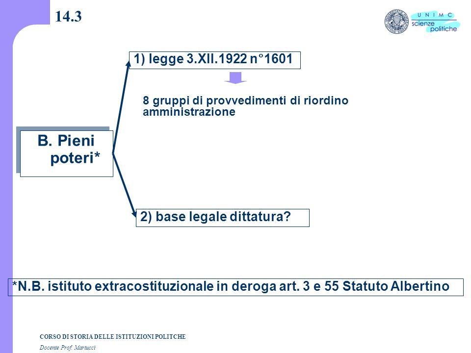 CORSO DI STORIA DELLE ISTITUZIONI POLITCHE Docente Prof. Martucci 14.3 B. Pieni poteri* 1) legge 3.XII.1922 n°1601 2) base legale dittatura? *N.B. ist