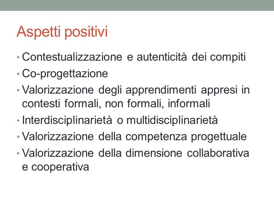Aspetti positivi Contestualizzazione e autenticità dei compiti Co-progettazione Valorizzazione degli apprendimenti appresi in contesti formali, non formali, informali Interdisciplinarietà o multidisciplinarietà Valorizzazione della competenza progettuale Valorizzazione della dimensione collaborativa e cooperativa