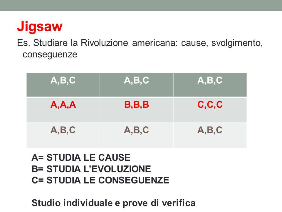 Jigsaw Es. Studiare la Rivoluzione americana: cause, svolgimento, conseguenze A,B,C A,A,AB,B,BC,C,C A,B,C A= STUDIA LE CAUSE B= STUDIA L'EVOLUZIONE C=