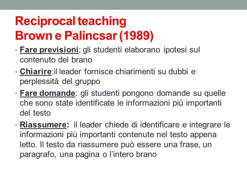 Reciprocal teaching Brown e Palincsar (1989) Fare previsioni: gli studenti elaborano ipotesi sul contenuto del brano Chiarire:il leader fornisce chiar