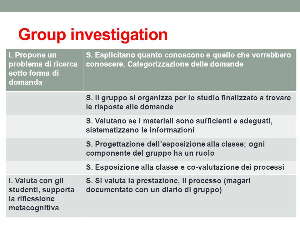 Group investigation I. Propone un problema di ricerca sotto forma di domanda S. Esplicitano quanto conoscono e quello che vorrebbero conoscere. Catego
