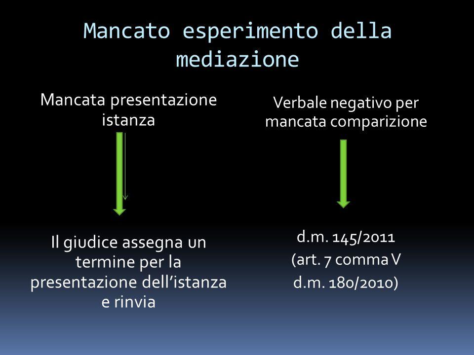 Mancato esperimento della mediazione Mancata presentazione istanza Il giudice assegna un termine per la presentazione dell'istanza e rinvia Verbale negativo per mancata comparizione d.m.