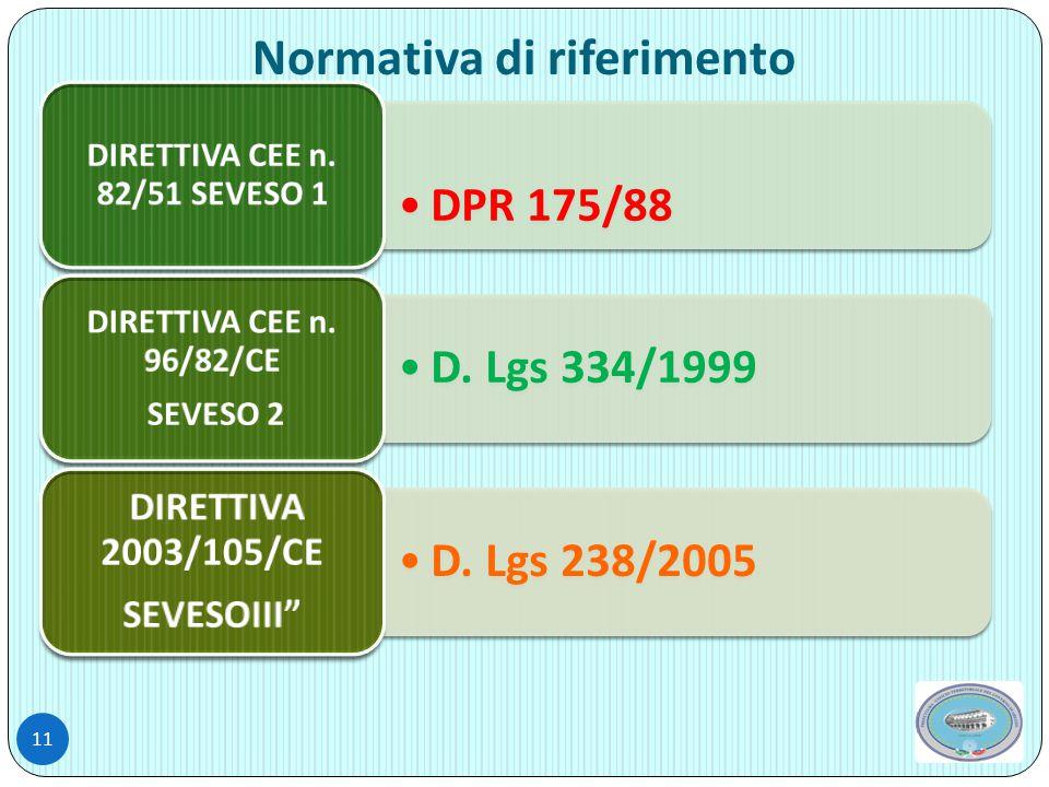Normativa di riferimento 11 DPR 175/88 DIRETTIVA CEE n.