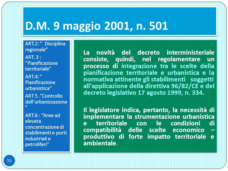 D.M.9 maggio 2001, n. 501 ART.2: Disciplina regionale ART.