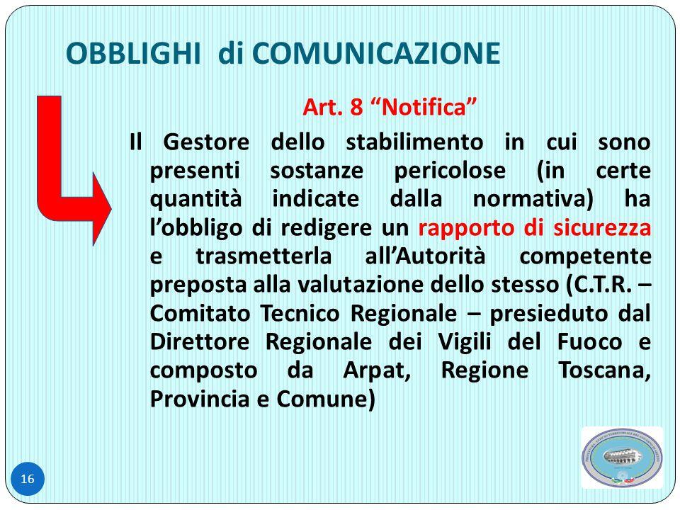 OBBLIGHI di COMUNICAZIONE 16 Art.