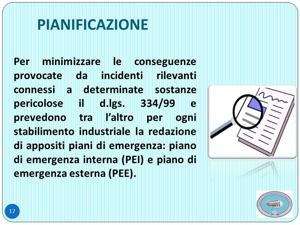PIANIFICAZIONE Per minimizzare le conseguenze provocate da incidenti rilevanti connessi a determinate sostanze pericolose il d.lgs.
