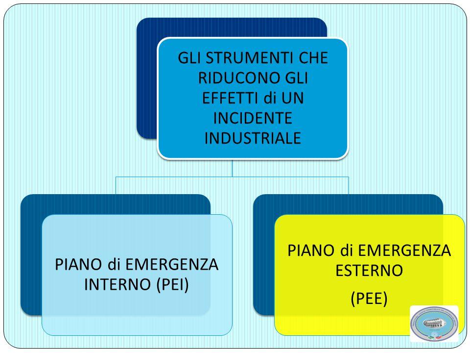 GLI STRUMENTI CHE RIDUCONO GLI EFFETTI di UN INCIDENTE INDUSTRIALE PIANO di EMERGENZA INTERNO (PEI) PIANO di EMERGENZA ESTERNO (PEE)