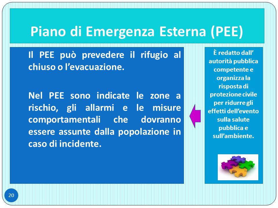 Piano di Emergenza Esterna (PEE) È redatto dall' autorità pubblica competente e organizza la risposta di protezione civile per ridurre gli effetti dell'evento sulla salute pubblica e sull'ambiente.