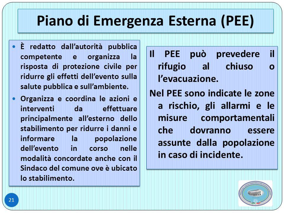 Piano di Emergenza Esterna (PEE) 21 È redatto dall'autorità pubblica competente e organizza la risposta di protezione civile per ridurre gli effetti dell'evento sulla salute pubblica e sull'ambiente.